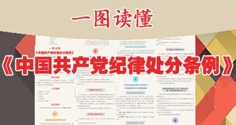 一图读懂《中国共产党纪律处分条例》图片